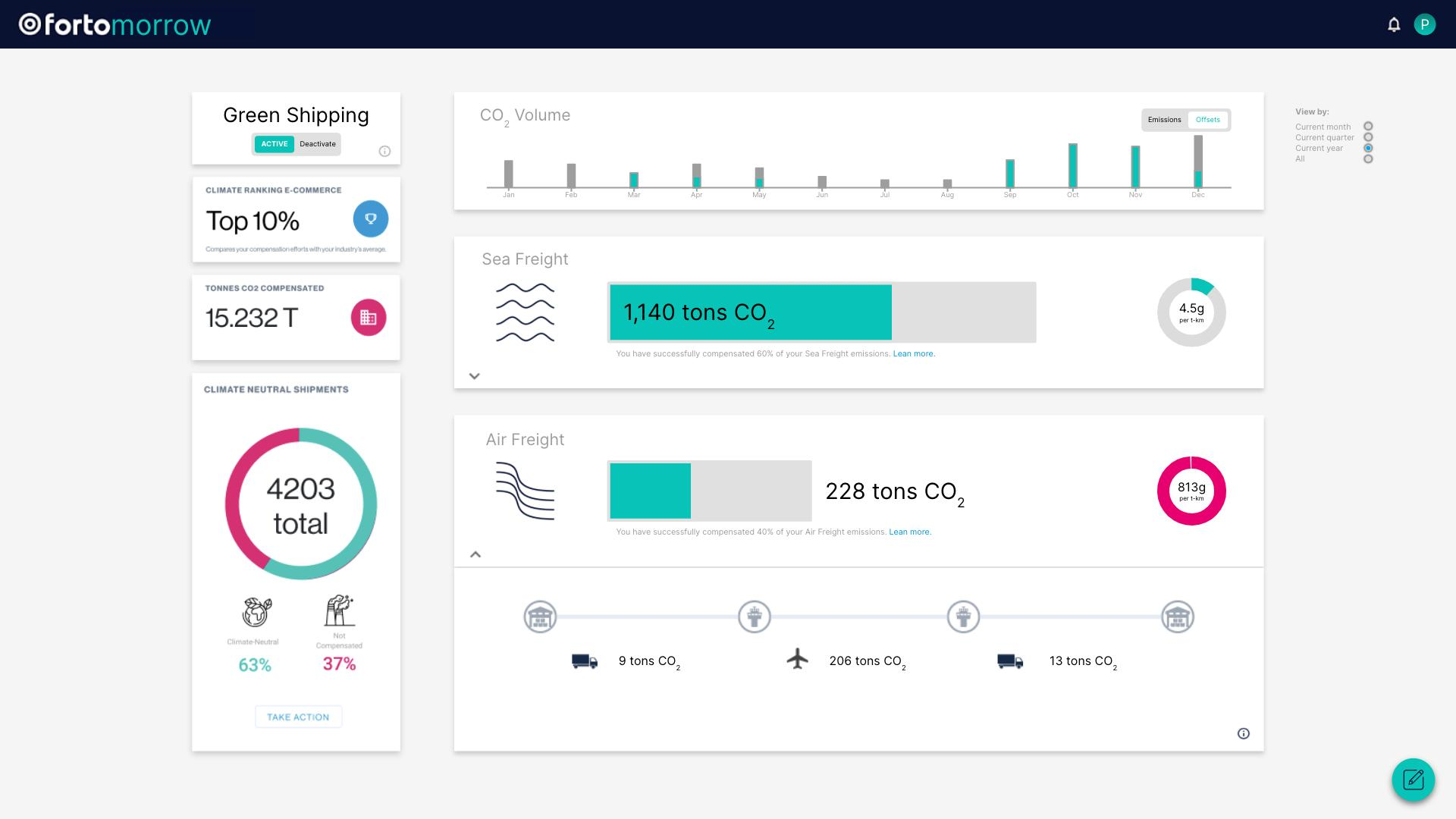 Sustainability Dashboard - Mockup